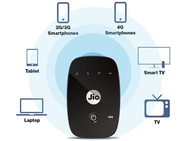 How to setup jiofi router saurabhkarwispot image result for jiofi keyboard keysfo Image collections