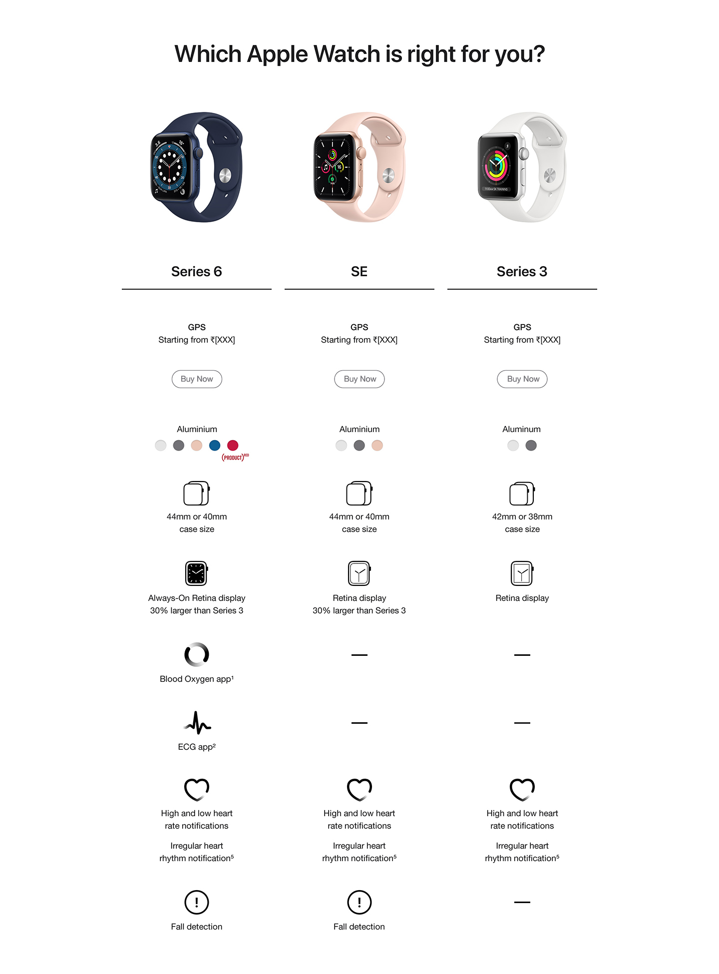 Apple Watch-6 Series