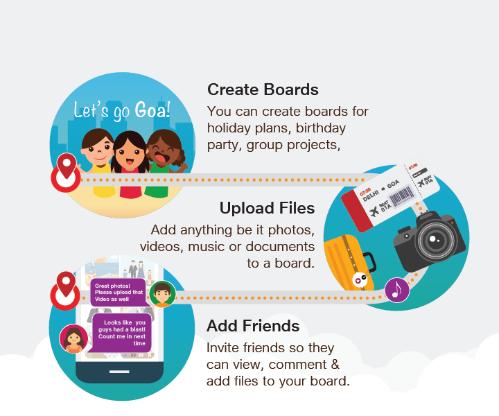 Create & Share Memories Online with JioCloud