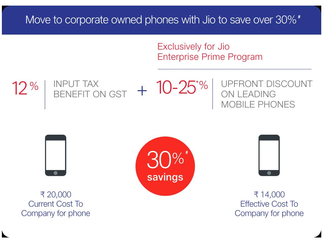 Jio GST | Jio Enterprise Prime Program